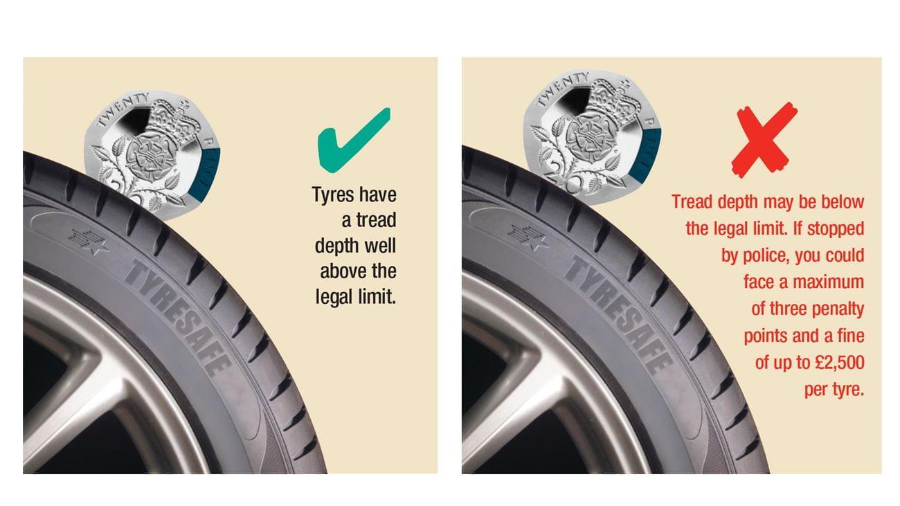 Check your tyre  tread depth