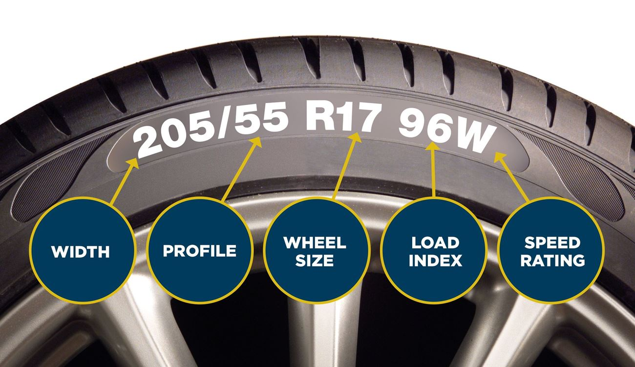 Know your tyre size & where your locking wheel nuts are