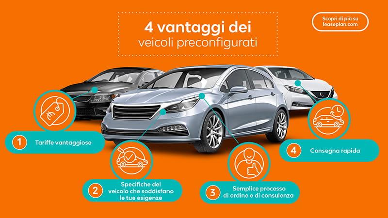Preconfigured-vehicles_Infographic_IT02